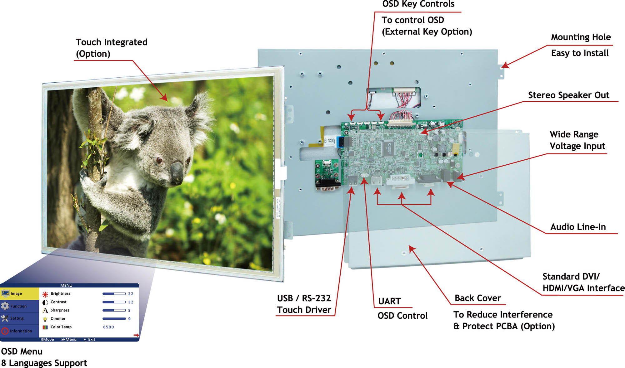 proimages/product/TFT_Display_Module/KIT_Description.jpg