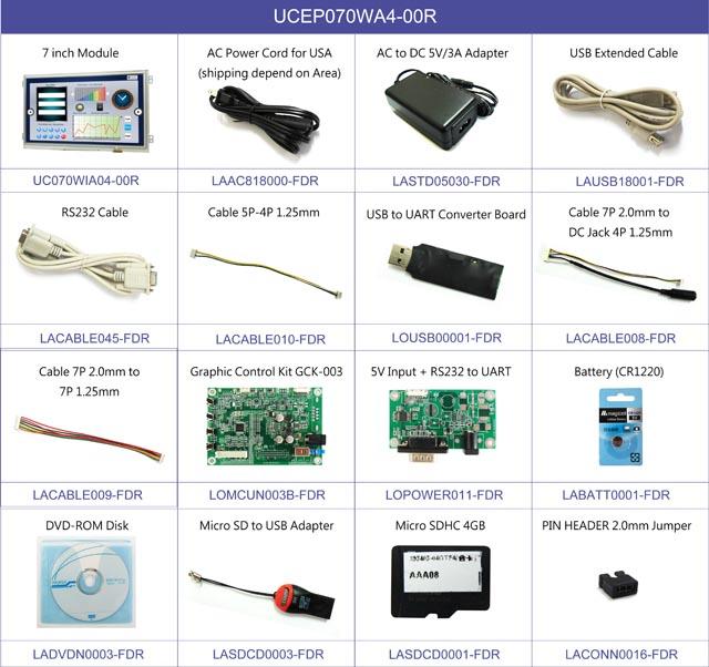 proimages/product/uC-HMI/Starter_Kit/7_Starter_kit.jpg