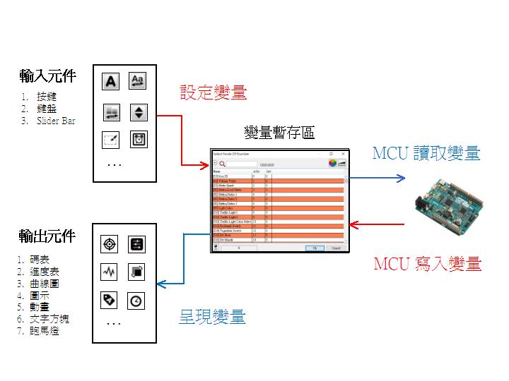 proimages/product/uC-HMI/Variable-CH.png