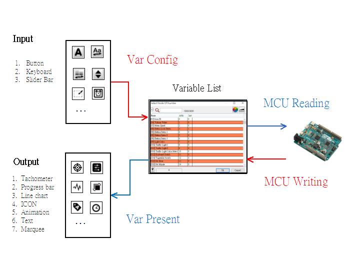 proimages/product/uC-HMI/Variable-EN.png