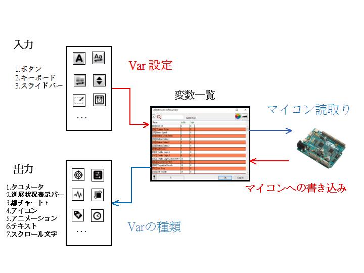 proimages/product/uC-HMI/Variable-JP.png